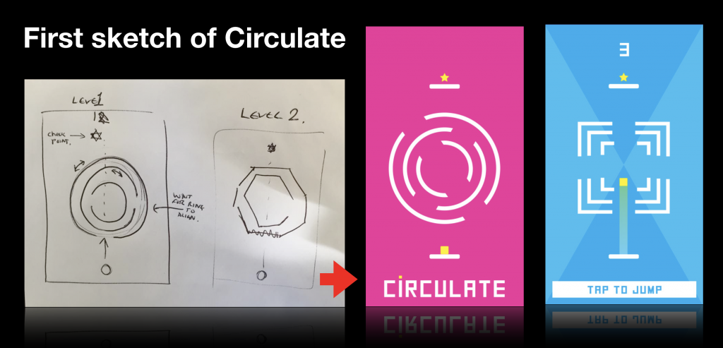 Circulate Sketch Image